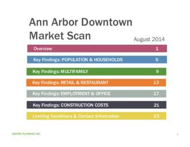 Microsoft PowerPoint - Ann Arbor Downtown Market Dashboard.pptx